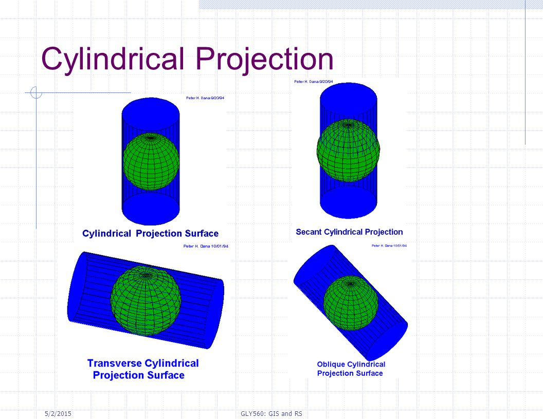 Cylindrical Projection