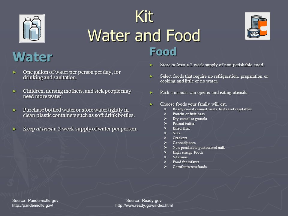 Kit Water and Food Water Food