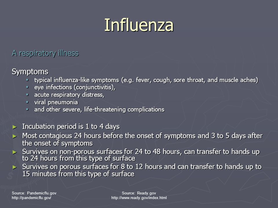Influenza A respiratory illness Symptoms