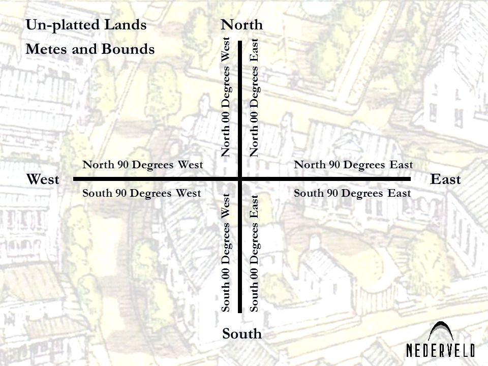 Un-platted Lands North Metes and Bounds West East South