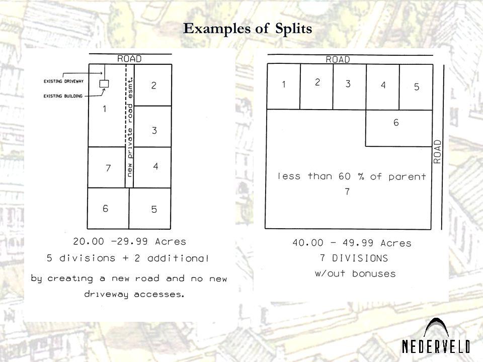 Examples of Splits