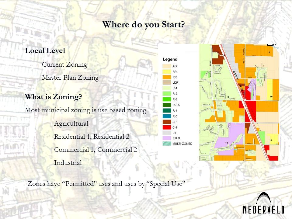 Where do you Start Local Level What is Zoning Current Zoning
