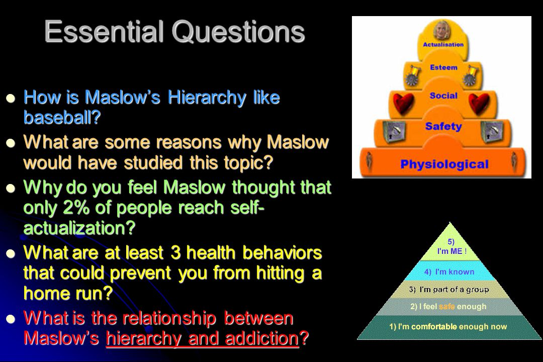 Essential Questions How is Maslow's Hierarchy like baseball