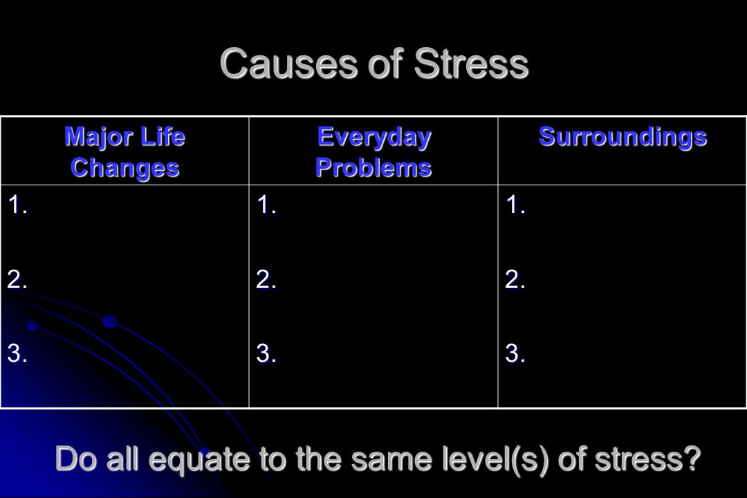 Do all equate to the same level(s) of stress