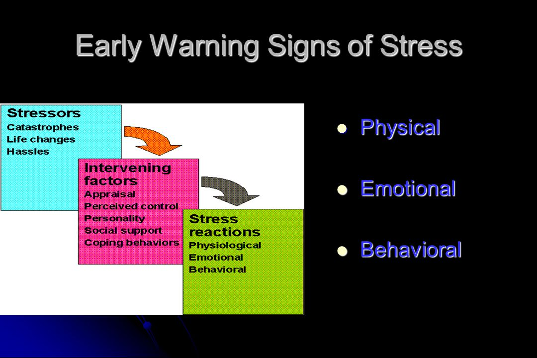 Early Warning Signs of Stress
