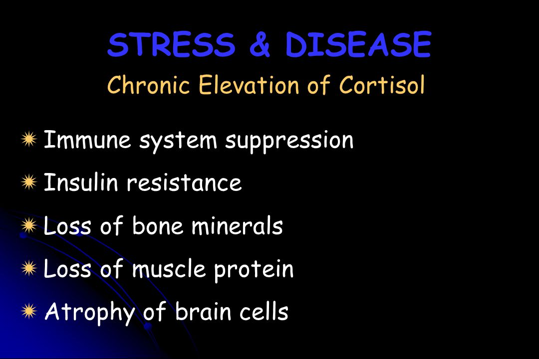 Chronic Elevation of Cortisol