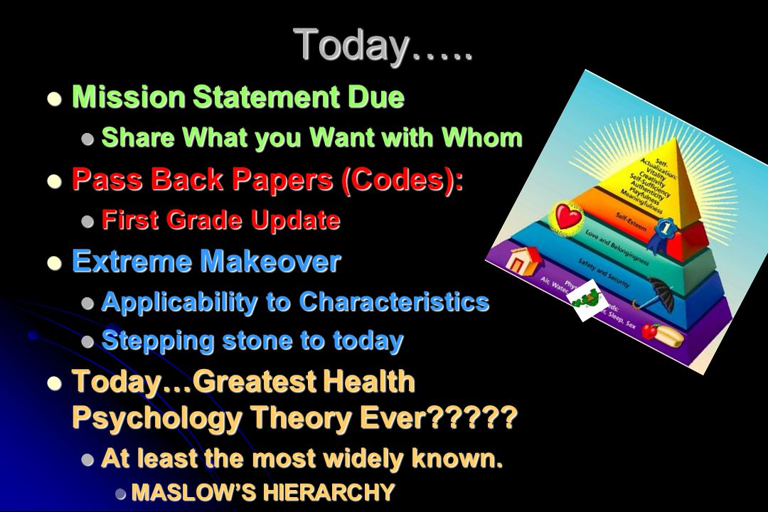 Today….. Mission Statement Due Pass Back Papers (Codes):