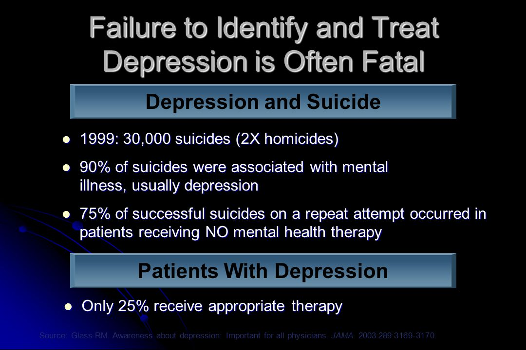 Failure to Identify and Treat Depression is Often Fatal