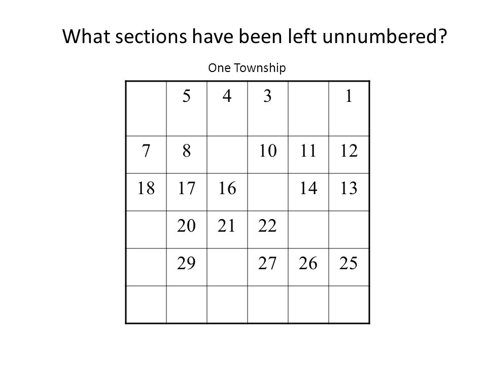 What sections have been left unnumbered