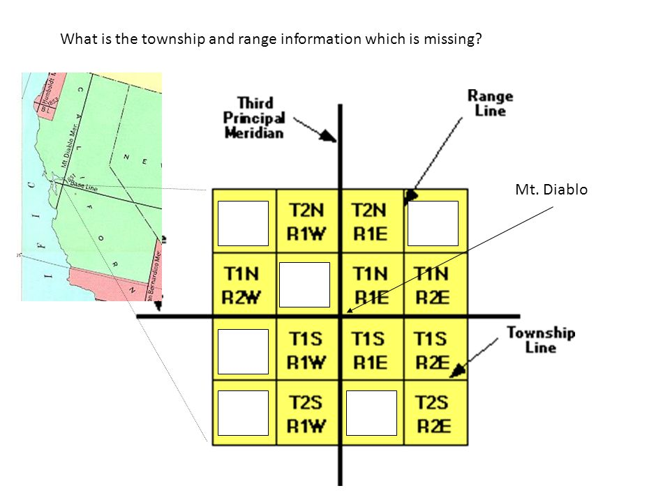 What is the township and range information which is missing