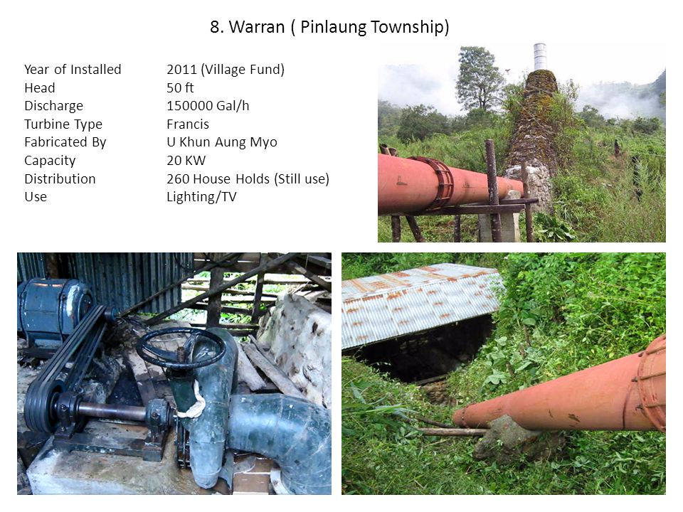 8. Warran ( Pinlaung Township)