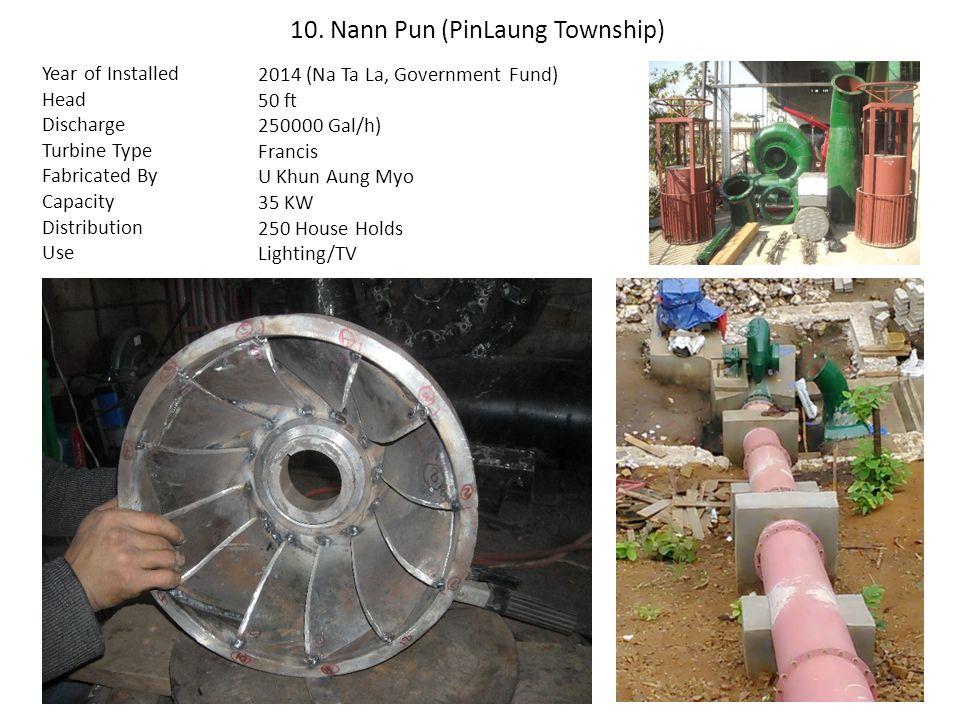 10. Nann Pun (PinLaung Township)