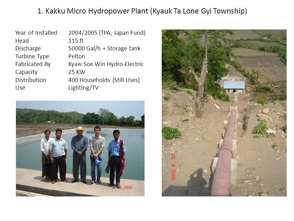 1. Kakku Micro Hydropower Plant (Kyauk Ta Lone Gyi Township)