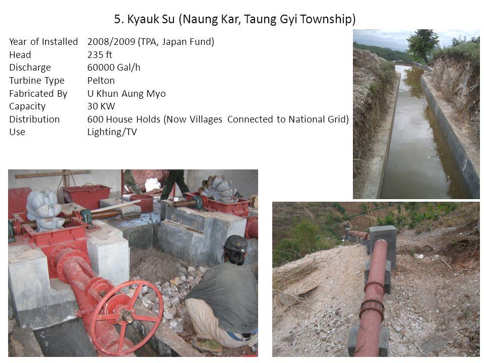 5. Kyauk Su (Naung Kar, Taung Gyi Township)