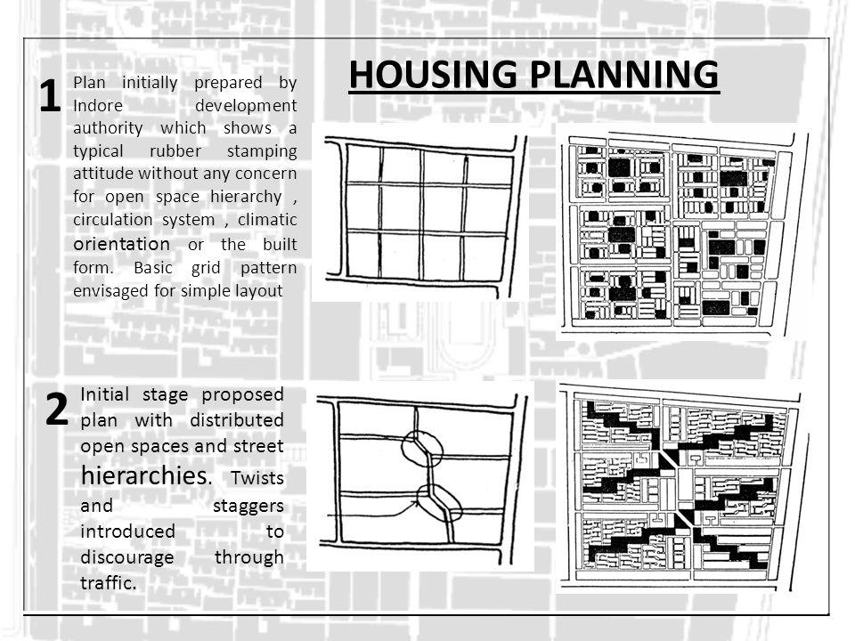 HOUSING PLANNING 1.