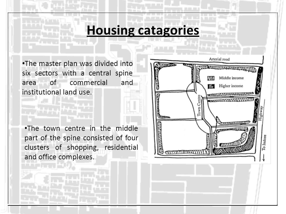 Housing catagories The master plan was divided into six sectors with a central spine area of commercial and institutional land use.