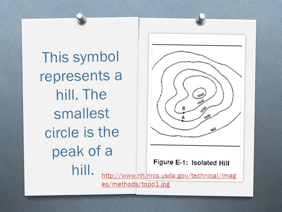 This symbol represents a hill
