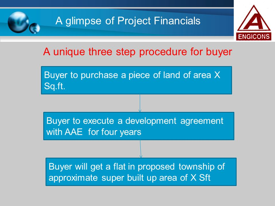 A glimpse of Project Financials