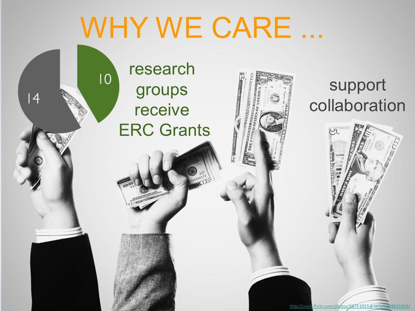 WHY WE CARE ... research groups receive ERC Grants