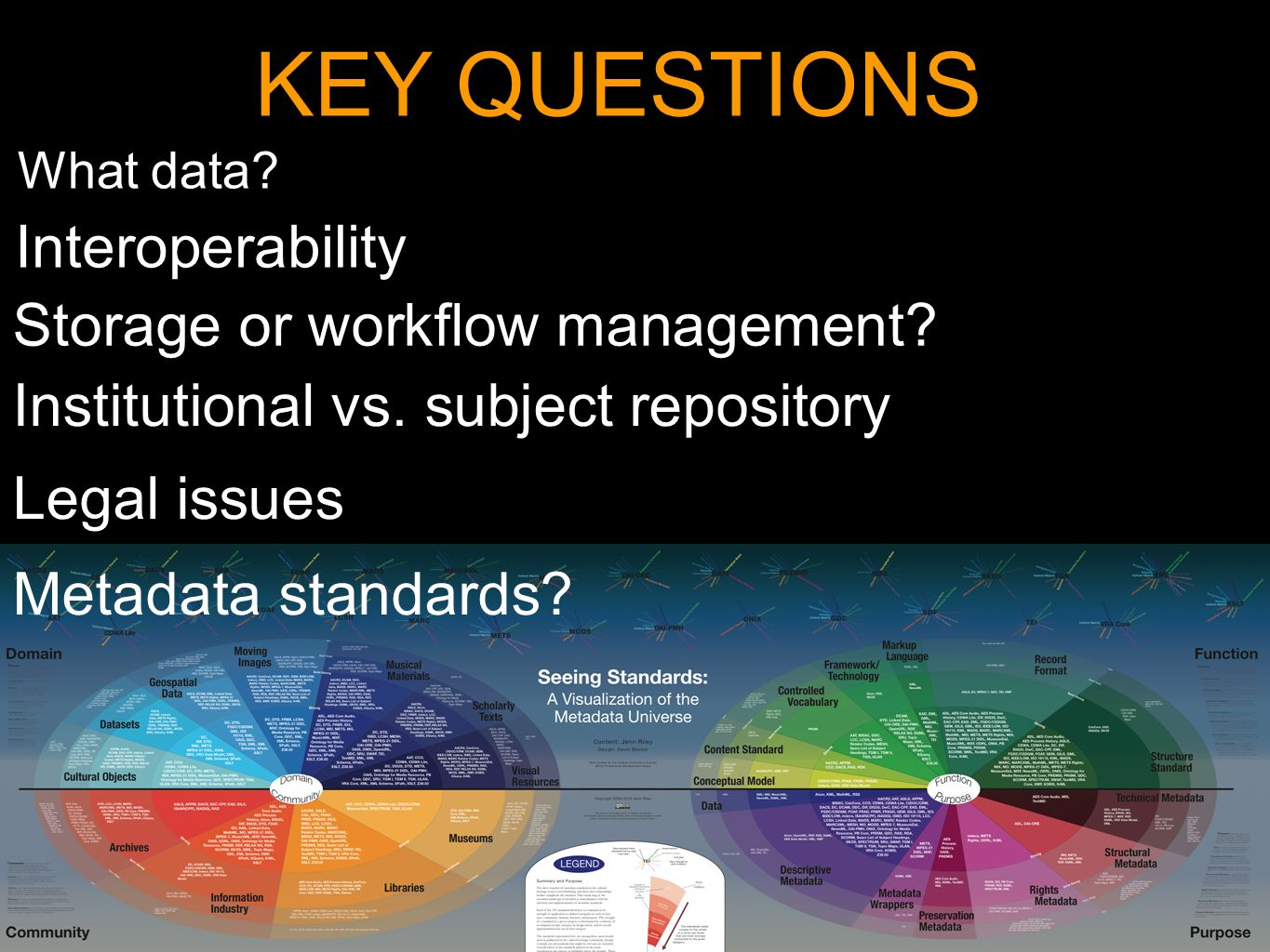 KEY QUESTIONS Interoperability Storage or workflow management