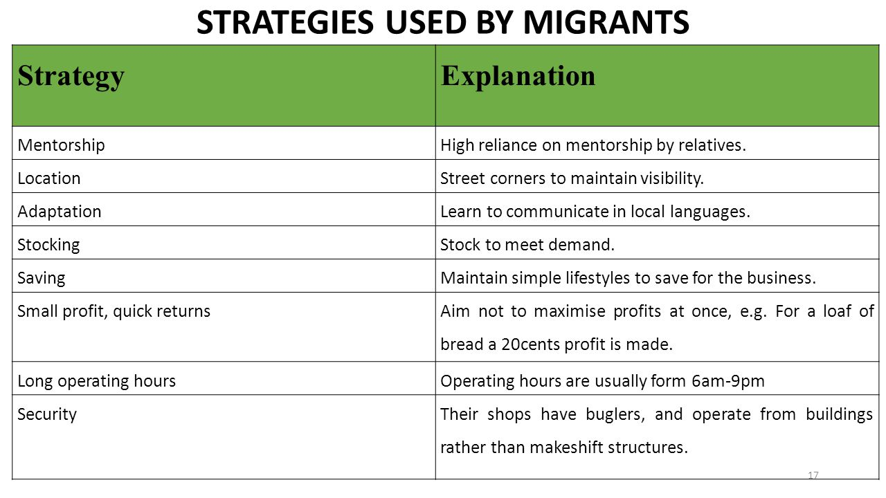 STRATEGIES USED BY MIGRANTS