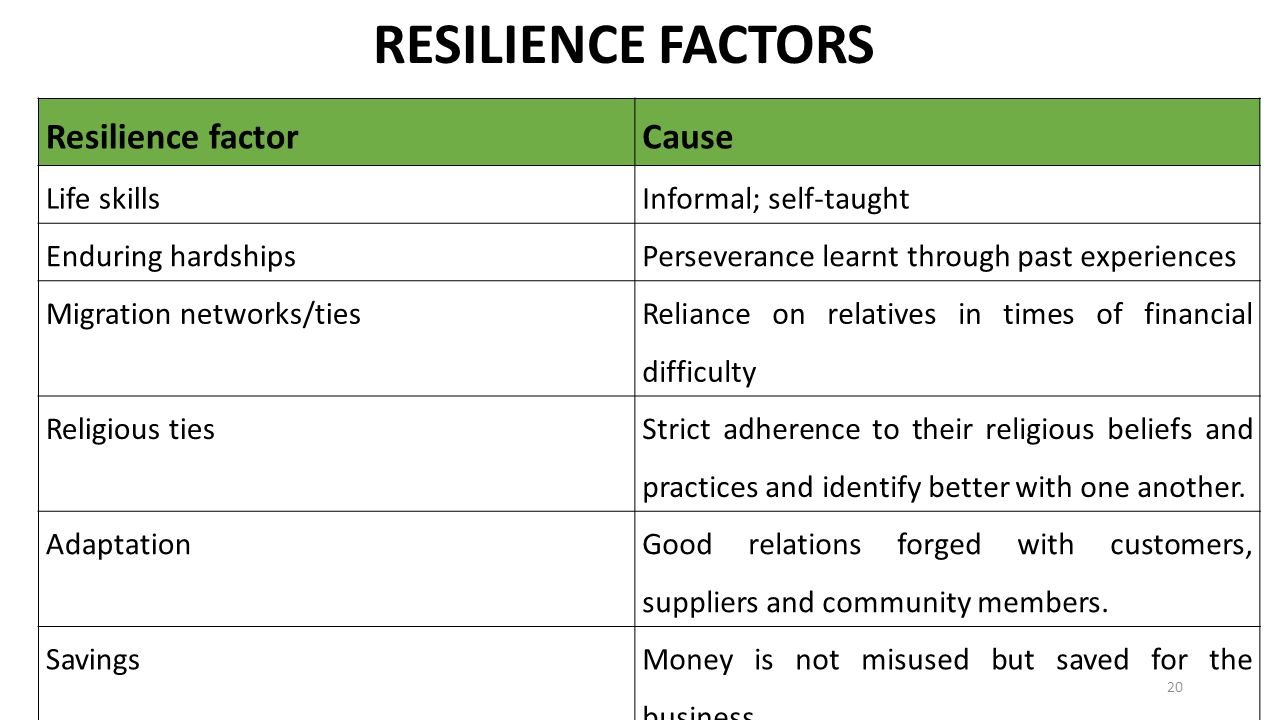 RESILIENCE FACTORS Resilience factor Cause Life skills