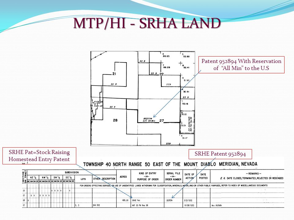 MTP/HI - SRHA LAND Patent 952894 With Reservation of All Min to the U.S. SRHE Pat=Stock Raising Homestead Entry Patent.