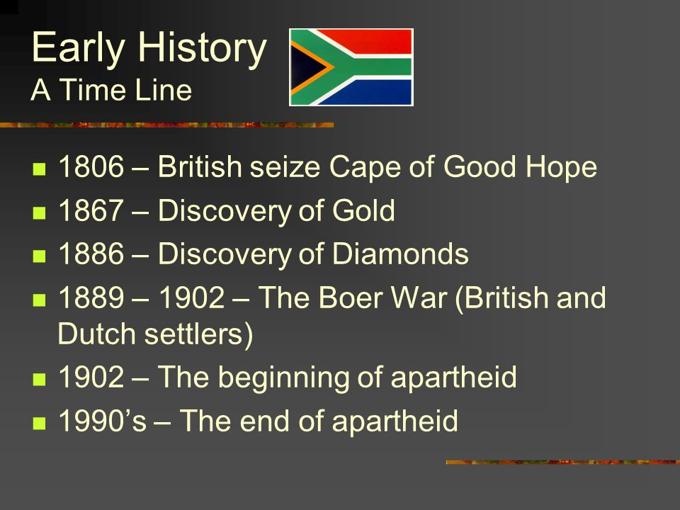 Early History A Time Line