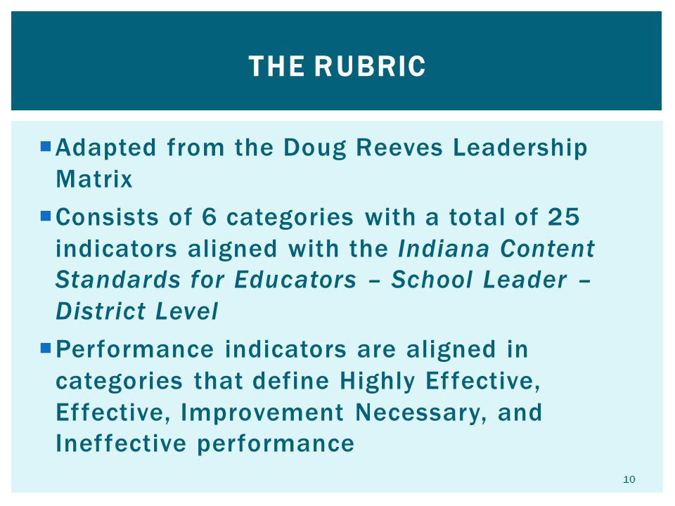 The Rubric Adapted from the Doug Reeves Leadership Matrix