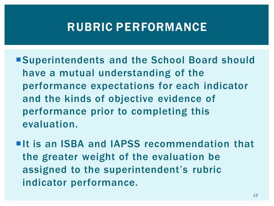 Rubric Performance