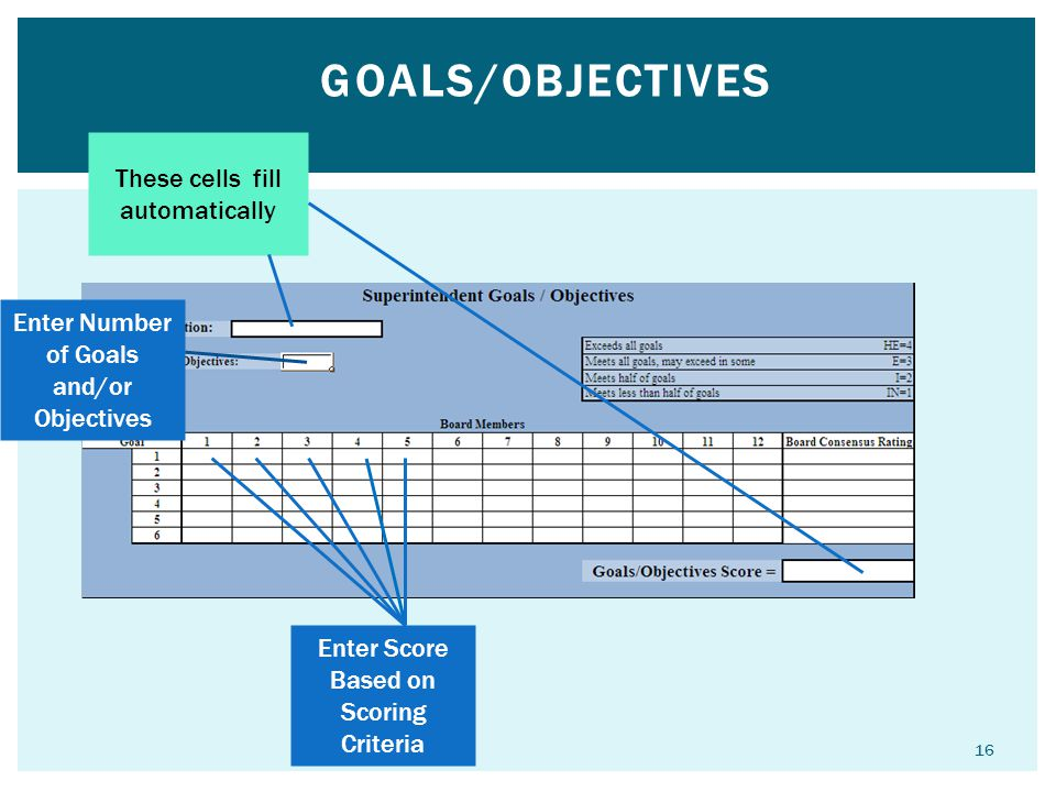 Goals/Objectives These cells fill automatically