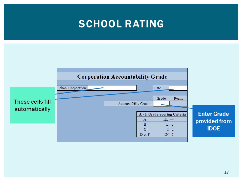 School Rating These cells fill automatically