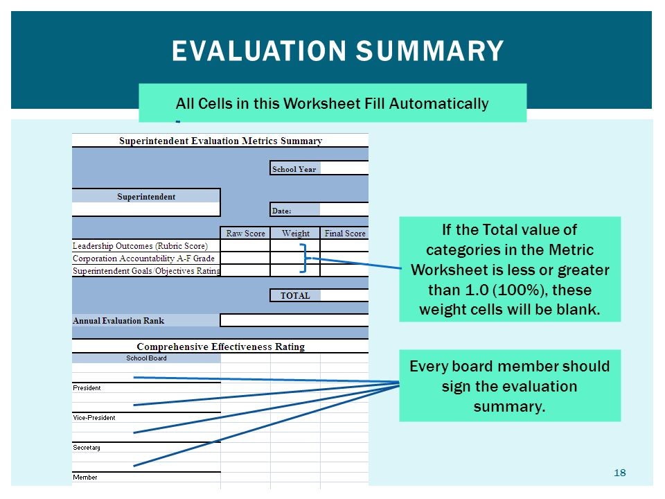 Evaluation Summary All Cells in this Worksheet Fill Automatically