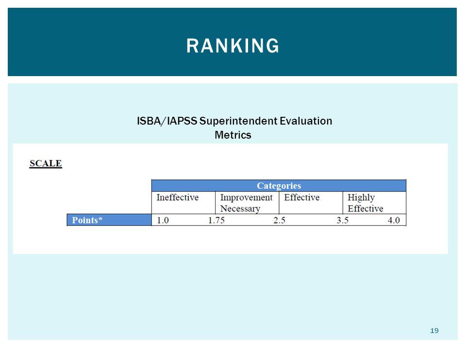 ISBA/IAPSS Superintendent Evaluation Metrics