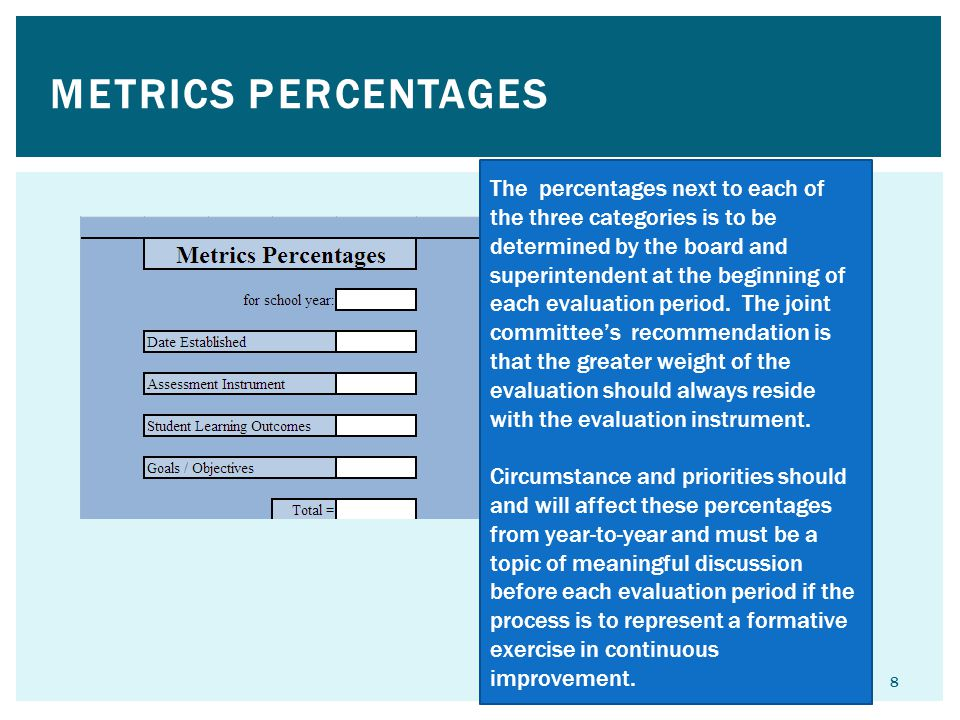 Metrics Percentages