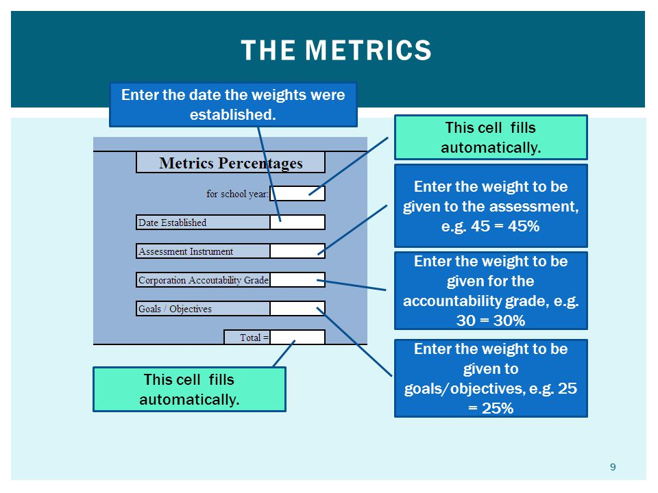 The Metrics Enter the date the weights were established.
