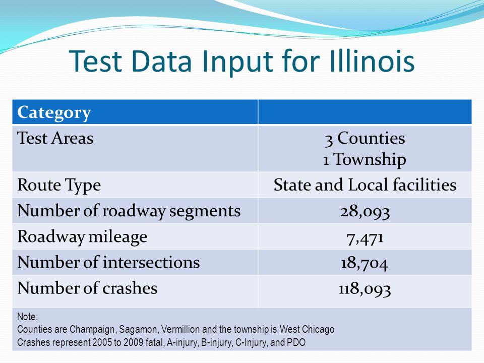 Test Data Input for Illinois