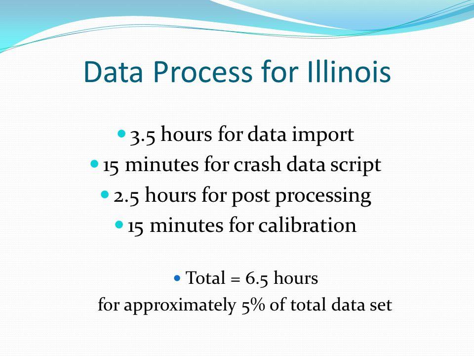 Data Process for Illinois
