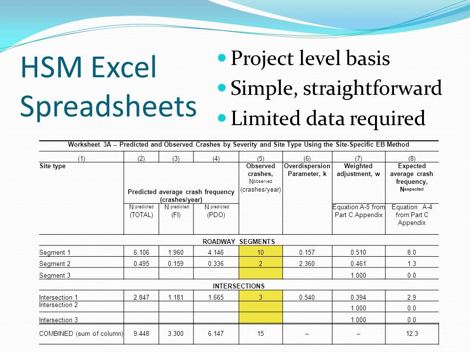 HSM Excel Spreadsheets