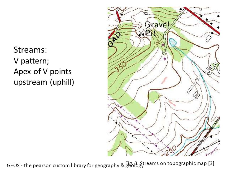 Streams: V pattern; Apex of V points upstream (uphill)