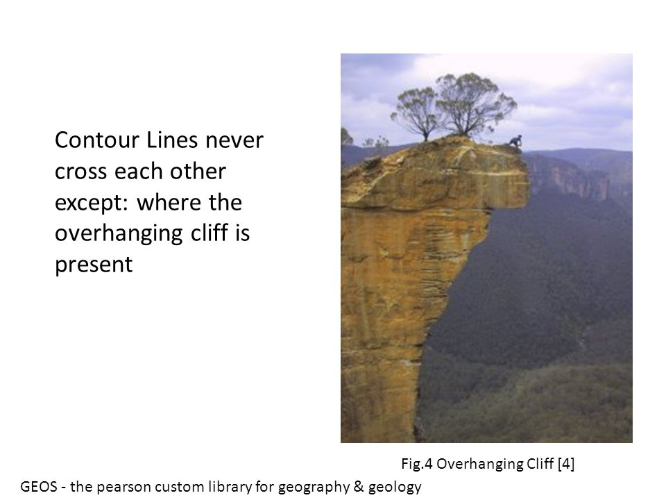 Contour Lines never cross each other except: where the overhanging cliff is present