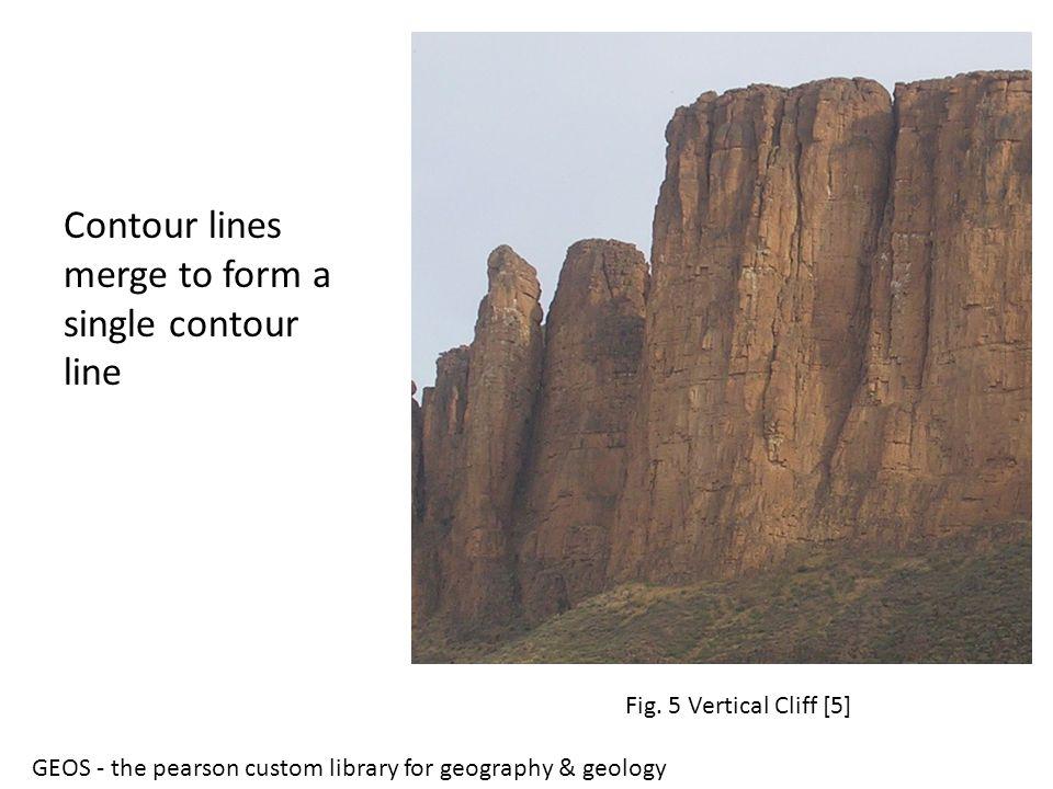 Contour lines merge to form a single contour line