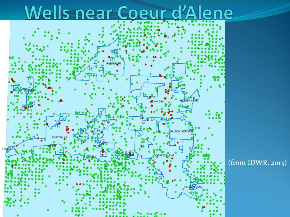 Wells near Coeur d'Alene