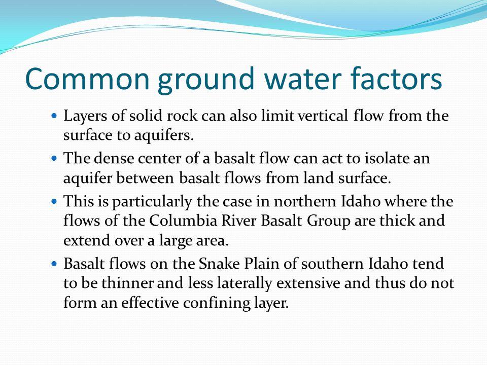Common ground water factors