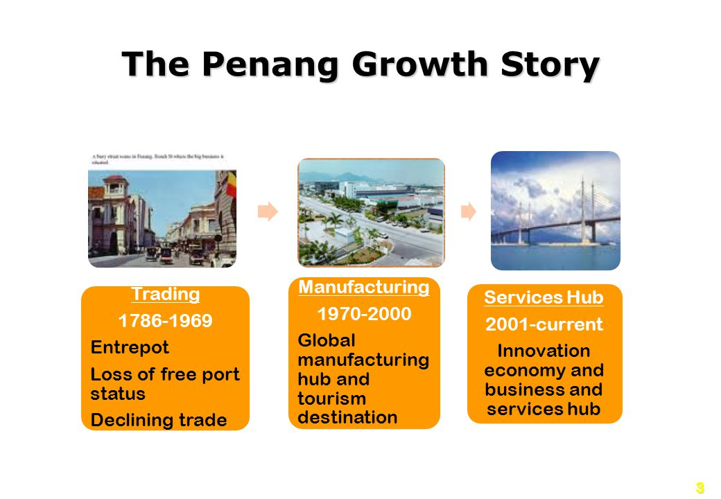 The Penang Growth Story