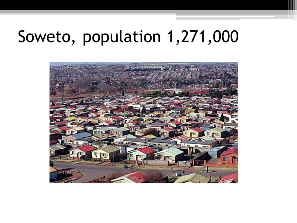 Soweto, population 1,271,000