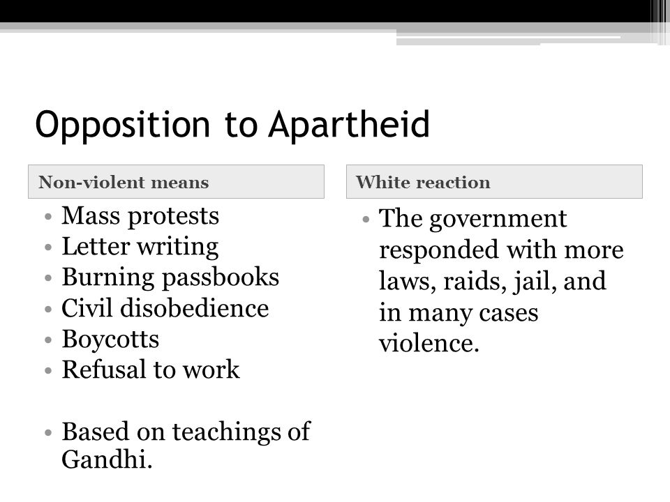 Opposition to Apartheid