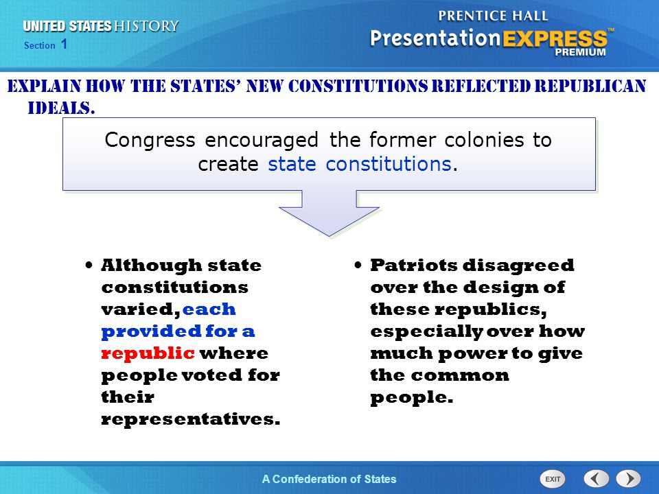 Congress encouraged the former colonies to create state constitutions.