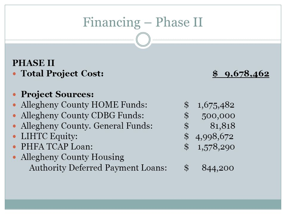 Financing – Phase II PHASE II Total Project Cost: $ 9,678,462