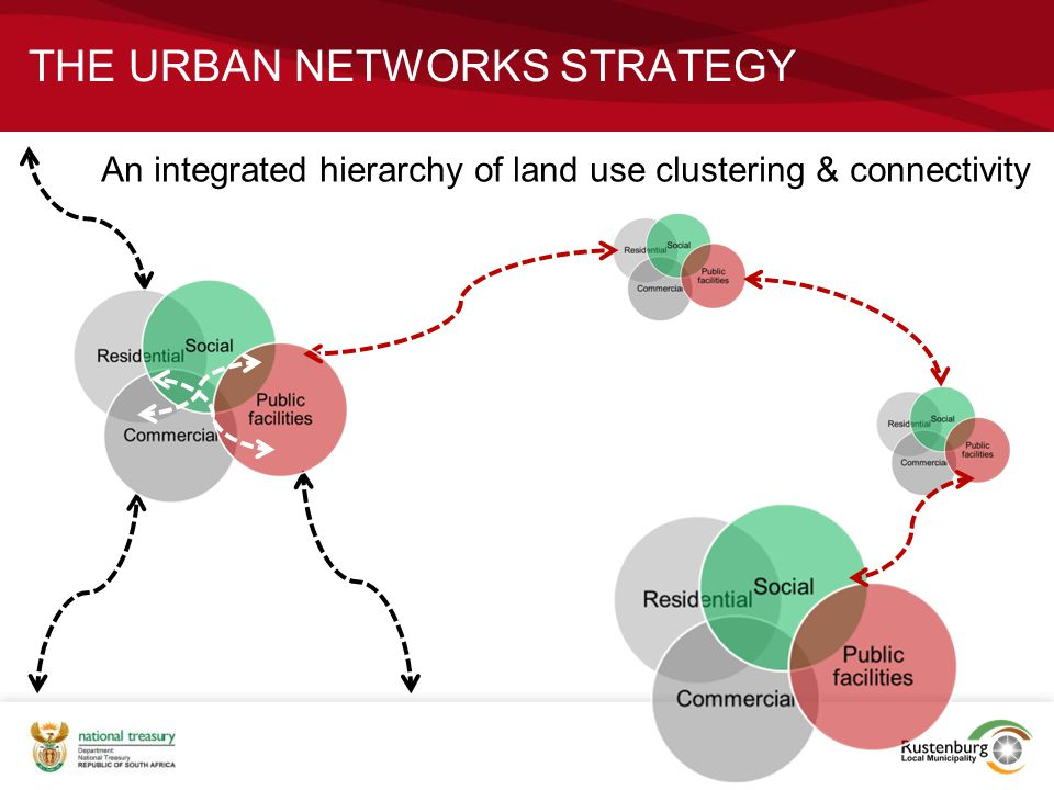 The Urban Networks Strategy